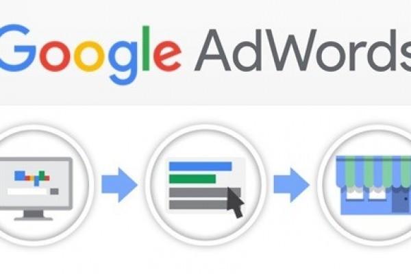 nivel de calidad anuncios google Adwords